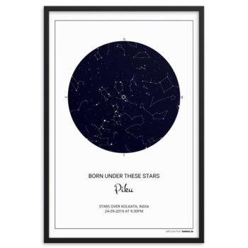 Personalized Star Constellation Birth Poster
